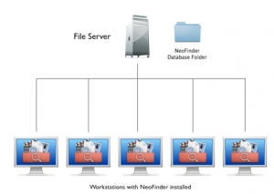 Xây dựng hệ thống File Server, DFS
